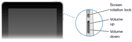 Image showing the location of the volume buttons on the iPad