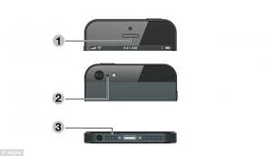 Image showing the locations of the three mics on the iPhone 6