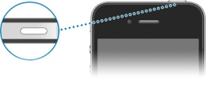 Image showing sleep and wake button on iPhone 5 earlier